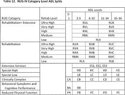 Beautiful Medicare Rug Levels Innovative Rugs Design