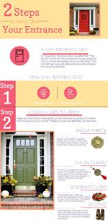 infographic feng shui. Fun Feng Shui Infographic To Activate Your Entrance In 2 Easy Steps And 5 Minutes O