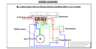 wiring diagrams for electrical receptacle outlets do it yourself 7 Way Rv Plug Wiring Diagram wiring diagram for 7 way rv plug wirdig, wiring diagram 7 way rv trailer plug wiring diagram