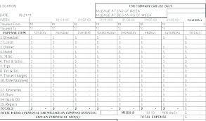 Budget Forms Pdf Financial Budget Template