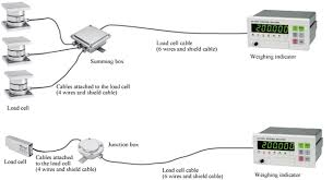 load cell wiring wiring diagram site technical information measurement knowledge u003cpart 1 u003e a d load cell wiring diagram load cell wiring