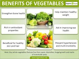 Best Vegetables And Fruits To Grow If You Don T Have Big Backyard ...