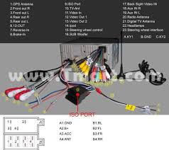 wiring diagram for in car dvd player wiring diagrams wire diagram for car dvd player blade fuse box harness pioneer
