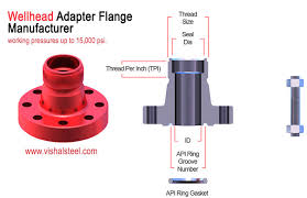 Well Head Size Chart Api Flanges Manufacturer Api 6a Flanges Manufacturer In