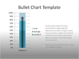 Bullet Chart Powerpoint Using Bullet Charts In Powerpoint To Replace Gauges