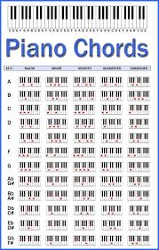 Piano Chord Finger Chart Printable Piano Chords Chart Interesting Piano Music Piano Music