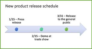 Create A Timeline In Office For Mac Office Support