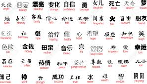 alphabet in chinese chinese alphabet translated to english vector chinese writing with