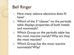 Bell Ringer 1. How many valence electrons does N have? 2. Which of ...