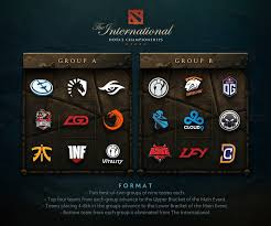 there are groups on the international 7 dota 2 news 5342 there