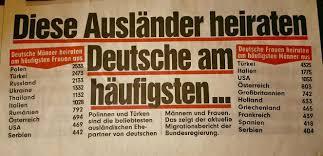 Deutsch für Ausländer Teil
