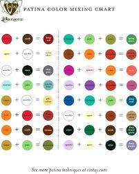 Color Combination Chart Practically Useful Color Mixing