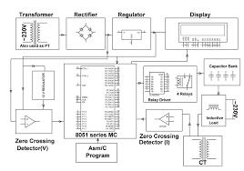 control wiring diagram of apfc panel control image apfc relay wiring diagram apfc discover your wiring diagram on control wiring diagram of apfc panel