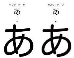 Illustratorとは何ができるのか何を作れるのかの事例集 Himawari