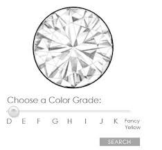 Ring Clarity And Color Chart Diamond Color Vs Clarity Which Is More Important