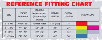 Golf Club Fitting Chart Length How To Size Golf Clubs Chart