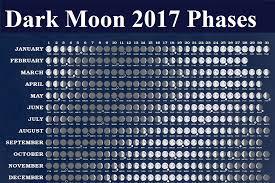 Moon Phase Calendar Lunar Template 2017 Moon Phase