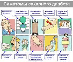 Сахарный диабет второго типа симптомы и признаки симптомы диабета второго типа