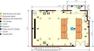 basement layout design. Home Theater Speaker Layout Design Theatre Enormous Basement Plans