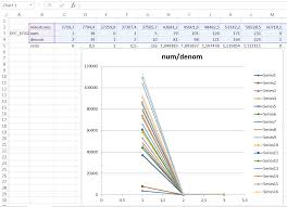 Switch Row Column Of Chart Using C Excel Interop Stack