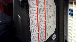 fuse box volvo 850 example electrical wiring diagram \u2022 1995 volvo 850 fuse box location 1998 volvo s90 fuse box location youtube rh youtube com volvo 850 fuse box location 1995