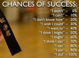 Best Quotes About Success Inspirational Quotes Chances Of Success Mactoons Inspirational 43