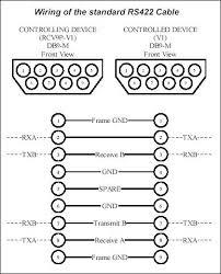 rs 422 wiring diagram rs image wiring diagram rs422 wiring diagram wiring diagrams and schematics on rs 422 wiring diagram