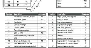 2011 vw jetta fuse diagram cigarette lighter 2012 sel box wiring full size of 2011 vw jetta fuse diagram cigarette lighter 2006 25 2014 tdi card schematics