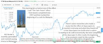 The Twin Tower Effect In The Stock Market