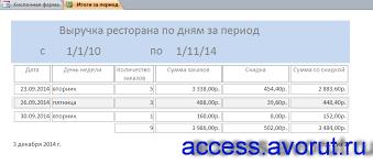 Скачать базу данных access Ресторан Базы данных access Готовая  Пример базы данных access Ресторан Отчёт Выручка ресторана по дням за период