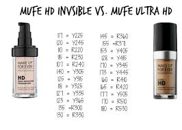 old and new mufe parison