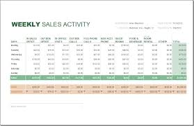 sales report example excel daily weekly and monthly sales report templates word excel