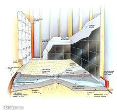 how to make a shower base on a concrete floor this ilration shows the basics of