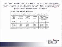 Insulin Sliding Scale Chart For Novolog Diabetes Sliding Scale Novolog