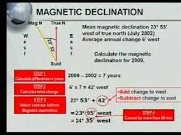 Magnetic Declination Chart Videos Matching Magnetic Declination Revolvy