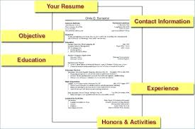 Examples Of Really Good Resumes Magnificent Examples Of Good Resumes That Get Jobs Really Marketing Resume