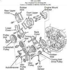 2006 acura mdx fuse diagram 2006 image wiring diagram 2006 acura tl engine diagram 2006 auto wiring diagram schematic on 2006 acura mdx fuse diagram