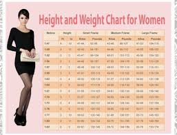 Large Bmi Chart Pin On Diet Tips