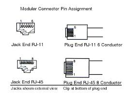 cable wireing rj 11 and rj 45 pinning