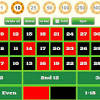 At onlineroulette.org, you can play free online roulette with no registration, no fear of losing, and no stress. 1