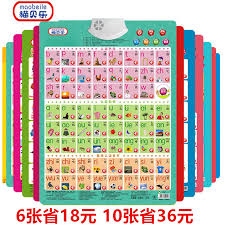 That is, for each sound which, being used. Usd 9 11 Children And Reading Chinese Phonetic Alphabet Vocal Mother Rhyme Mother Overall Primary School Students Pronunciation Has Sound Drawing Early Teaching Wall Chart Wholesale From China Online Shopping Buy