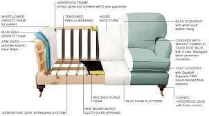 british sofa