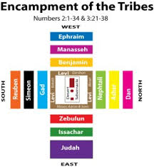 12 Tribes Of Israel Month Chart The Tribe Of Dan