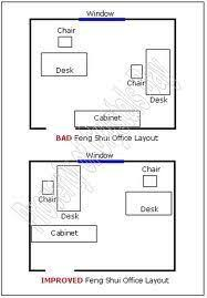 feng shui in the office. For Desk Positioning, Do Not Sit In Alignment With Door. #FengShui #Office Feng Shui The Office G