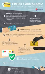 Scams Yourself From Theft Debt Relief How Cards infographic Identity Protecting Protect Scams Credit Card To National