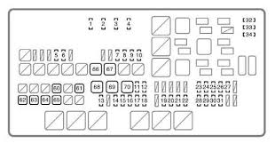toyota tundra 2007 2008 fuse box diagram auto genius toyota tundra 2007 2008 fuse box diagram