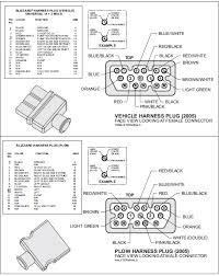 fisher minute mount v plow wiring diagram wiring diagrams fisher snow plow wiring diagram discover your