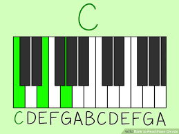 3 Ways To Read Piano Chords Wikihow