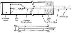 5 wire o2 sensor wiring diagram images denso o2 sensor wiring 4 wire o2 sensor wiring diagram electronic