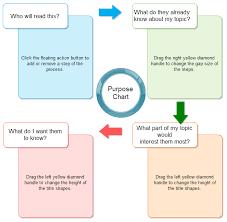 Purpose Of Chart Purpose Chart Template
